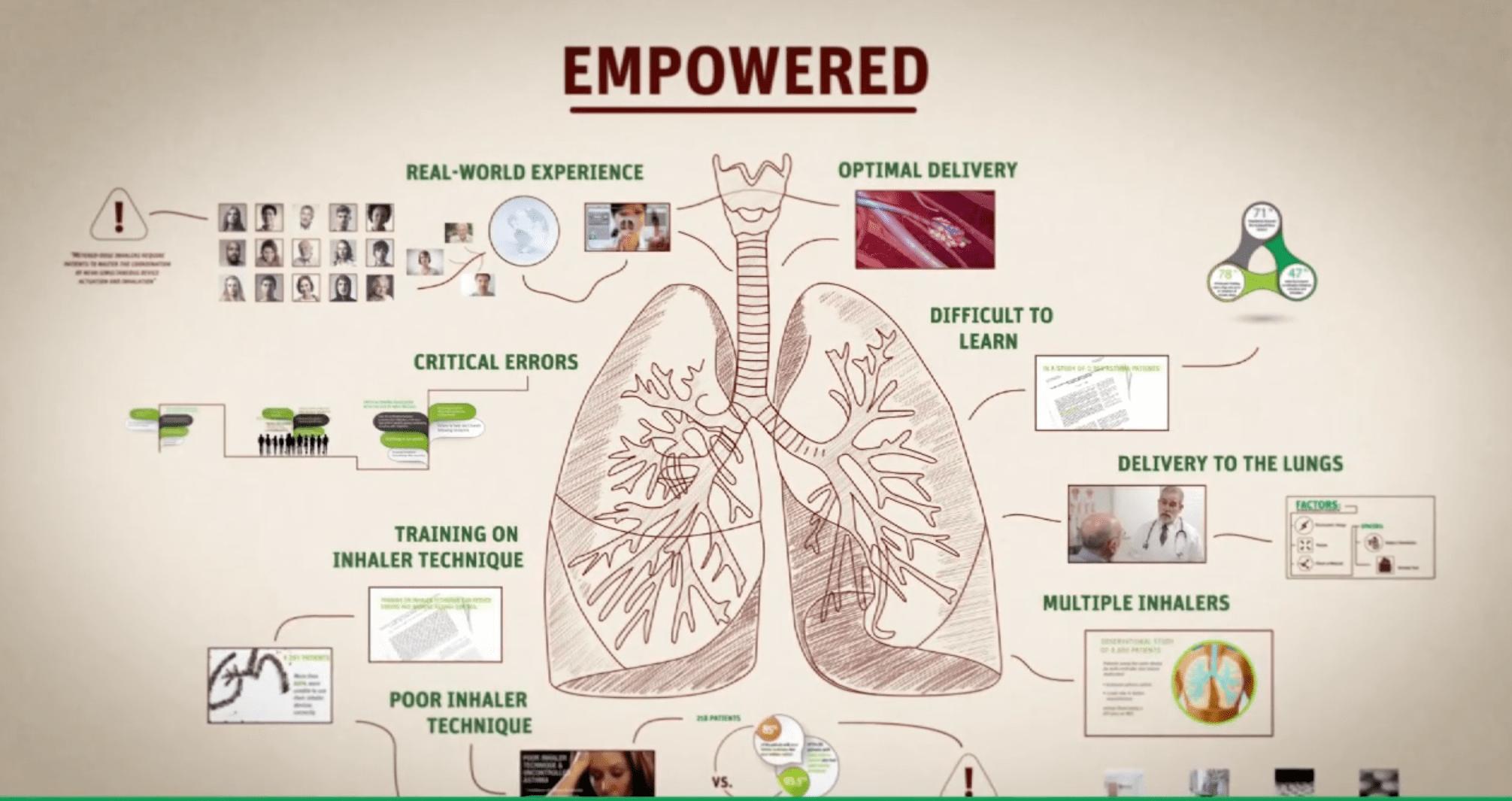 Teva respiratory system